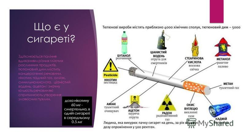 Що є у сигареті? Здійснюється паління вдиханням різних тліючих рослинних продуктів, тютюновий дим містить канцерогенні речовини, нікотин, чадний газ, аміак, синильна кислота, ціаністий водень, ацетон і значну кількість речовин які спричинюють утворен