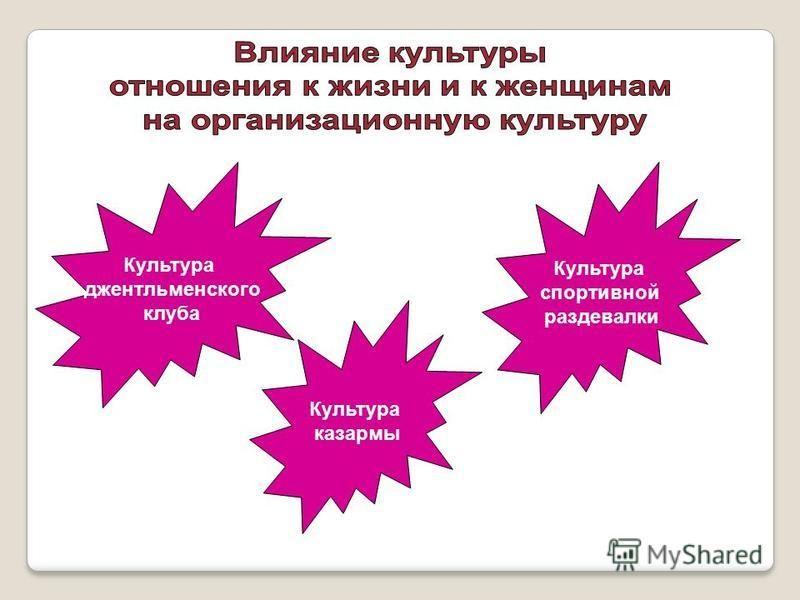 Культура джентльменского клуба Культура казармы Культура спортивной раздевалки