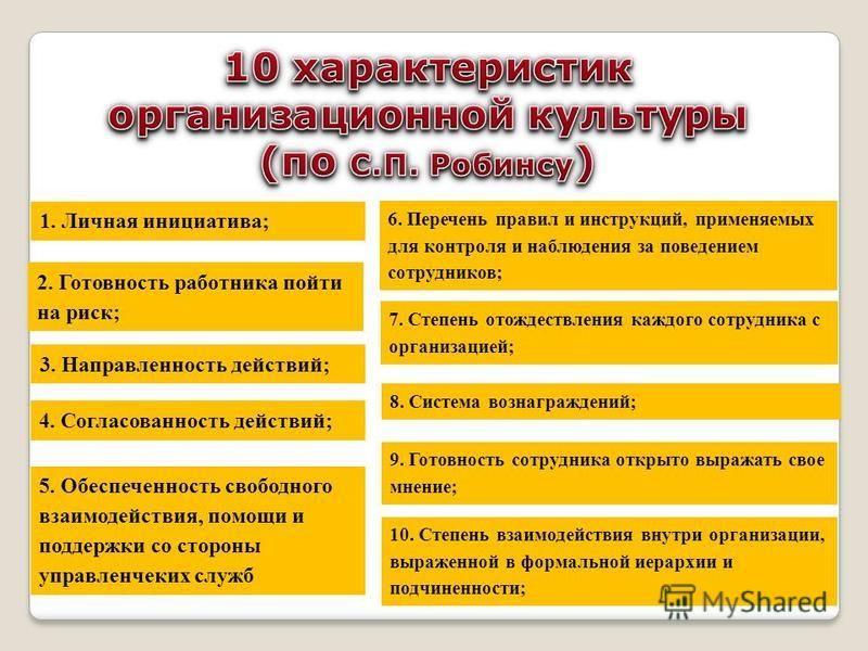 6. Перечень правил и инструкций, применяемых для контроля и наблюдения за поведением сотрудников; 2. Готовность работника пойти на риск; 3. Направленность действий; 4. Согласованность действий; 5. Обеспеченность свободного взаимодействия, помощи и по