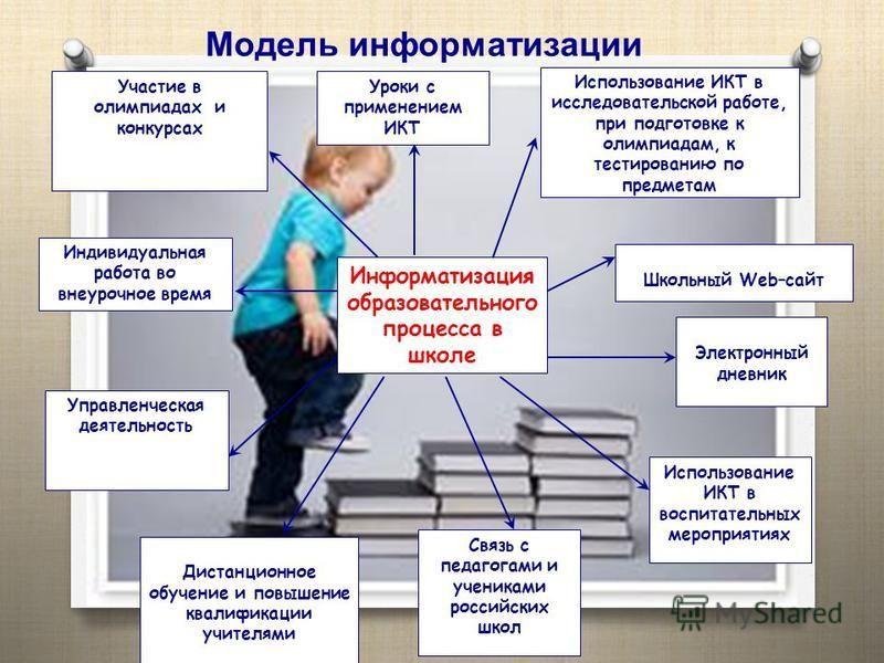 Стих чувашский язык