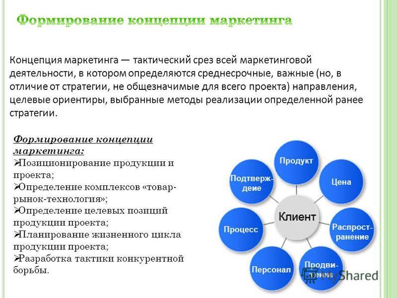 Концепция маркетинга тактический срез всей маркетинговой деятельности, в котором определяются среднесрочные, важные (но, в отличие от стратегии, не общезначимые для всего проекта) направления, целевые ориентиры, выбранные методы реализации определенн