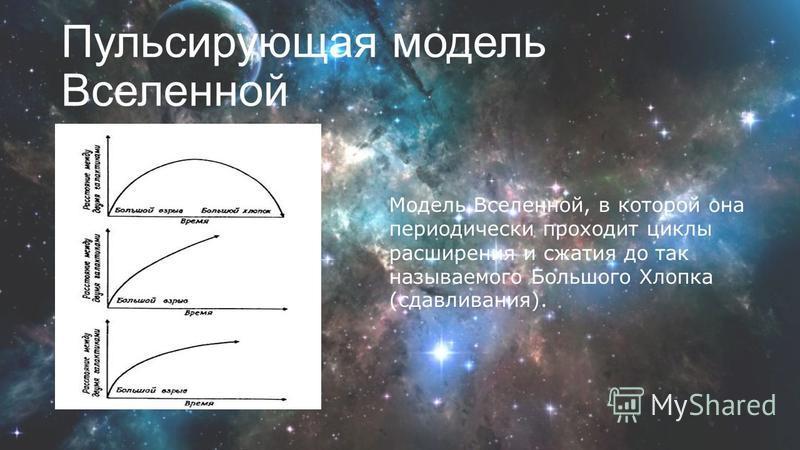 Пульсирующая модель Вселенной Модель Вселенной, в которой она периодически проходит циклы расширения и сжатия до так называемого Большого Хлопка (сдавливания).