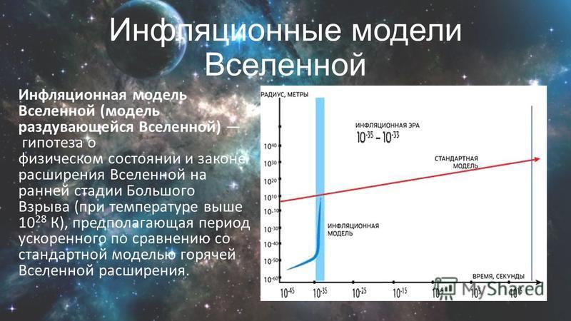 Инфляционные модели Вселенной Инфляционная модель Вселенной (модель раздувающейся Вселенной) гипотеза о физическом состоянии и законе расширения Вселенной на ранней стадии Большого Взрыва (при температуре выше 10 28 К), предполагающая период ускоренн