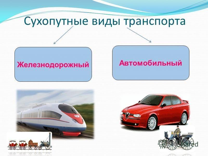 Сухопутные виды транспорта Железнодорожный Автомобильный