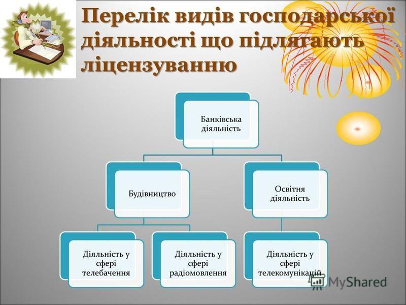 Перелік видів господарської діяльності що підлягають ліцензуванню
