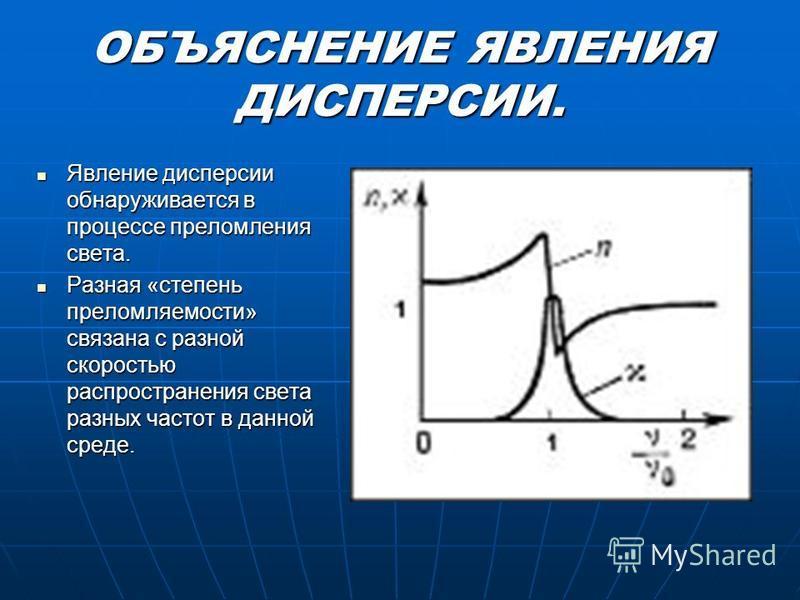 Явление дисперсии обнаруживается в процессе преломления света. Явление дисперсии обнаруживается в процессе преломления света. Разная «степень преломляемости» связана с разной скоростью распространения света разных частот в данной среде. Разная «степе