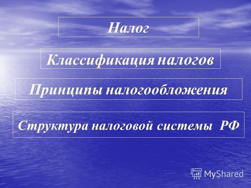 Налог Классификация налогов Структура налоговой системы РФ Принципы налогообложения