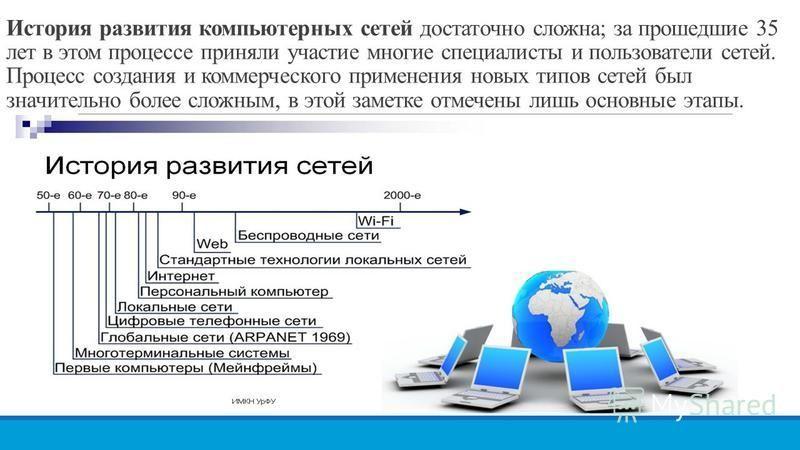 Реферат по компьютерным и информационным технологиям 2362