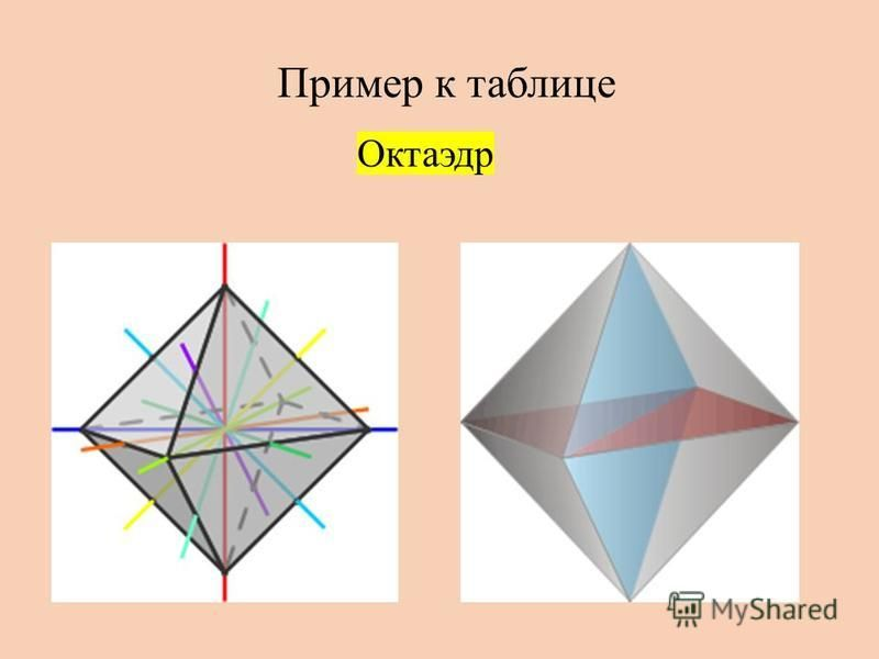 Пример к таблице Октаэдр