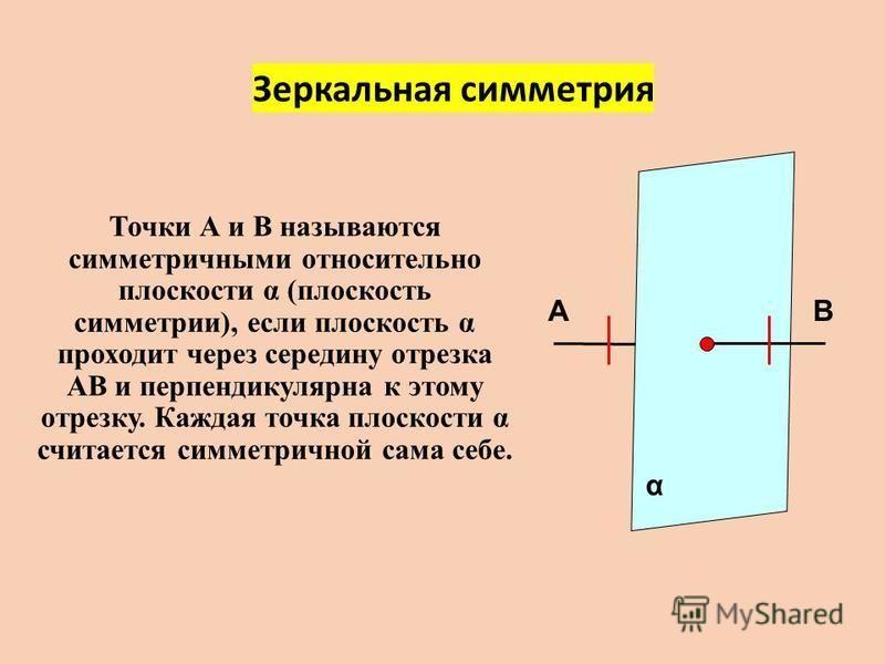 Точки А и В называются симметричными относительно плоскости α (плоскость симметрии), если плоскость α проходит через середину отрезка АВ и перпендикулярна к этому отрезку. Каждая точка плоскости α считается симметричной сама себе. АВ α Зеркальная сим