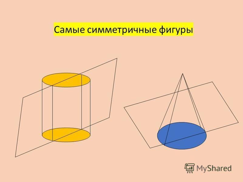 Самые симметричные фигуры