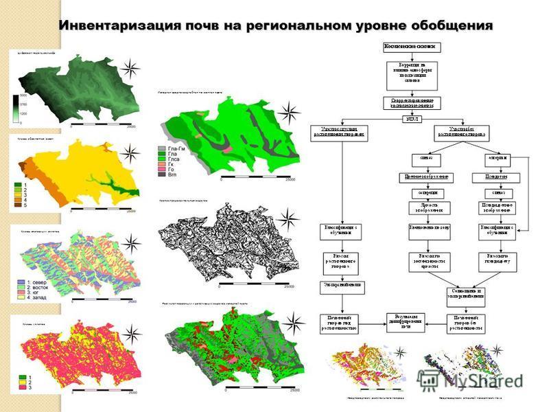 Инвентаризация почв на региональном уровне обобщения Цифровая модель рельефа Классы абсолютных высот Классы экспозиции склонов Классы уклонов Исходная среднемасштабная почвенная карта Каркас предварительных выделов Результат коррекции и детализации в