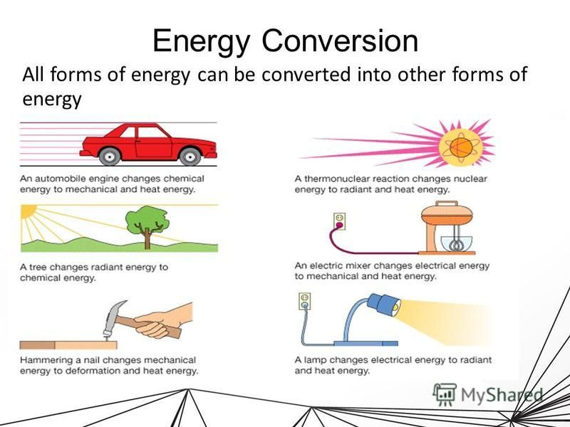 What Is Energy Energy Is The Ability To Do