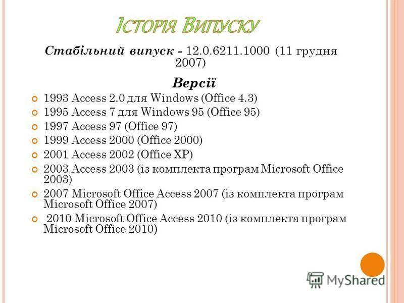 Стабільний випуск - 1 2.0.6211.1000 (11 грудня 2007) Версії 1993 Access 2.0 для Windows (Office 4.3) 1995 Access 7 для Windows 95 (Office 95) 1997 Access 97 (Office 97) 1999 Access 2000 (Office 2000) 2001 Access 2002 (Office XP) 2003 Access 2003 (із