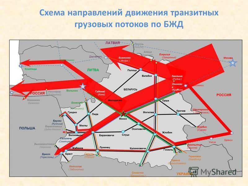 Схема направлений движения транзитных грузовых потоков по БЖД