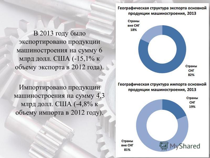 В 2013 году было экспортировано продукции машиностроения на сумму 6 млрд долл. США (-15,1% к объему экспорта в 2012 года). Импортировано продукции машиностроения на сумму 4,3 млрд долл. США (-4,8% к объему импорта в 2012 году).