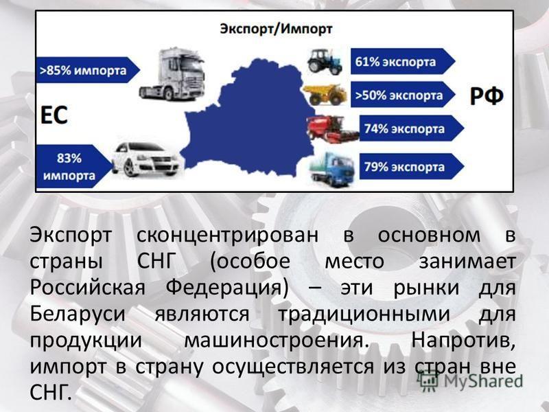 Экспорт сконцентрирован в основном в страны СНГ (особое место занимает Российская Федерация) – эти рынки для Беларуси являются традиционными для продукции машиностроения. Напротив, импорт в страну осуществляется из стран вне СНГ.