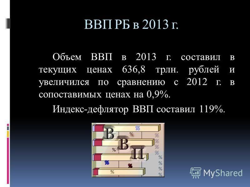 ВВП РБ в 2013 г. Объем ВВП в 2013 г. составил в текущих ценах 636,8 трлн. рублей и увеличился по сравнению с 2012 г. в сопоставимых ценах на 0,9%. Индекс-дефлятор ВВП составил 119%.