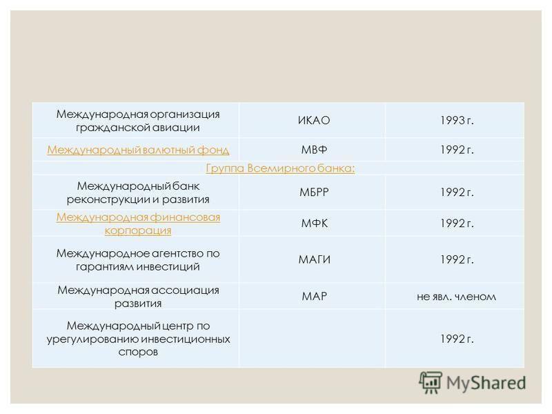 Международная организация гражданской авиацииИКАО1993 г. Международный валютный фондМВФ1992 г. Группа Всемирного банка: Международный банк реконструкции и развития МБРР1992 г. Международная финансовая корпорация МФК1992 г. Международное агентство по