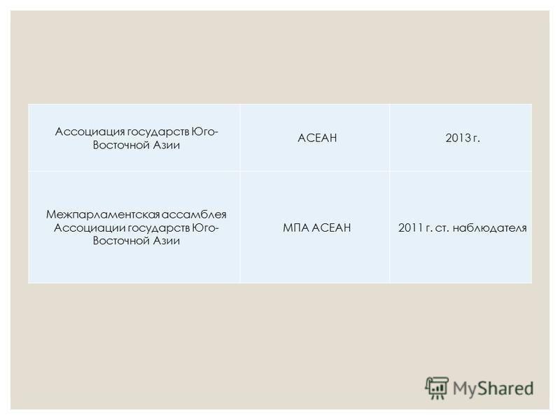 Ассоциация государств Юго- Восточной Азии АСЕАН2013 г. Межпарламентская ассамблея Ассоциации государств Юго- Восточной Азии МПА АСЕАН2011 г. ст. наблюдателя