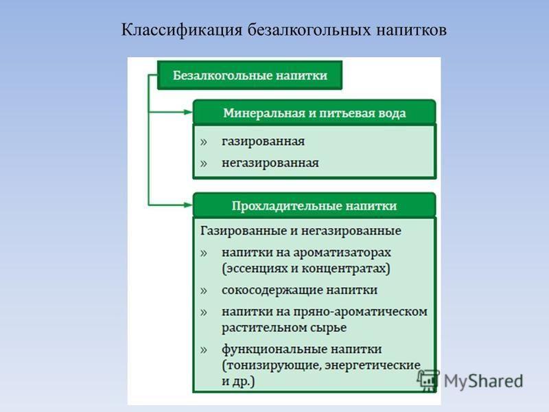 Технология и анализ кисломолочных напитков — Студопедия