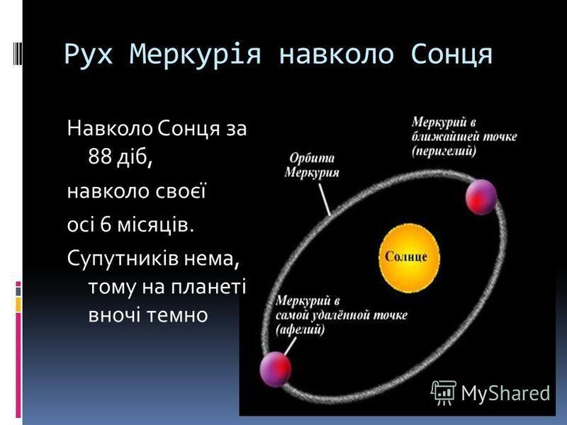 Рух Меркурія навколо Сонця Навколо Сонця за 88 діб, навколо своєї осі 6 місяців. Супутників нема, тому на планеті вночі темно