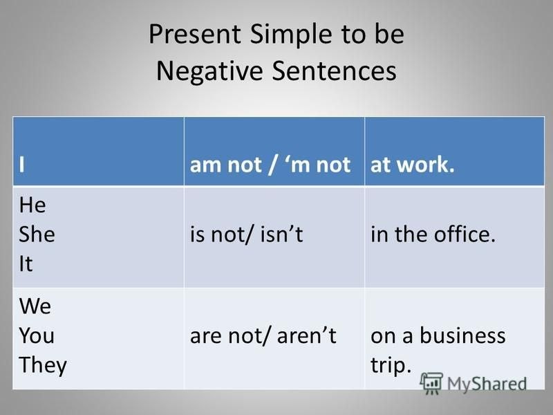 English Exercises Present Simple Tense Negative