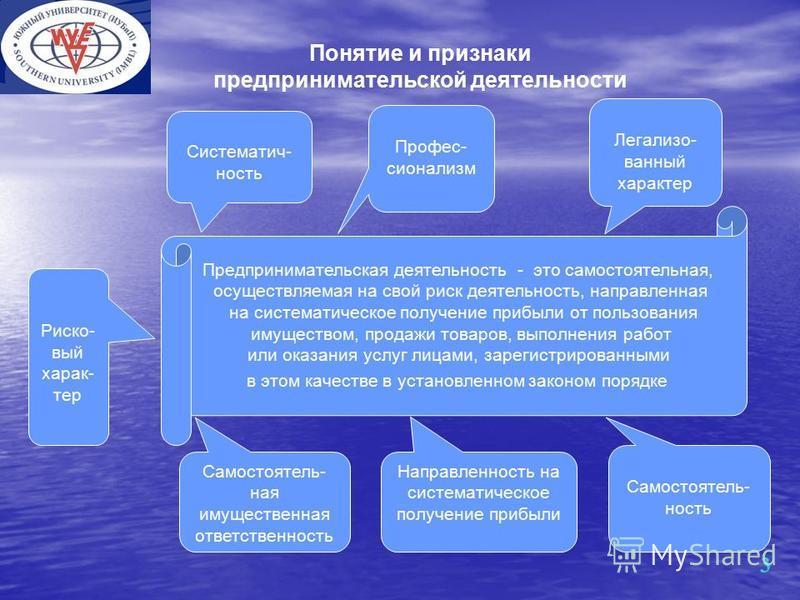 Презентация на тему ЧОУ ВО ЮЖНЫЙ УНИВЕРСИТЕТ ИУБИП САЛЬСКИЙ  3 3 Понятие