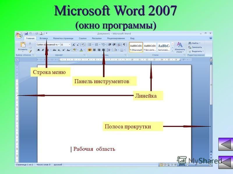 Microsoft Word 2007 (окно программы) Строка меню Панель инструментов Линейка Полоса прокрутки | Рабочая область