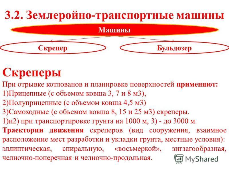 3.2. Землеройно-транспортные машины Скреперы При отрывке котлованов и планировке поверхностей применяют: 1)Прицепные (с объемом ковша 3, 7 и 8 м 3), 2)Полуприцепные (с объемом ковша 4,5 м 3) 3)Самоходные (с объемом ковша 8, 15 и 25 м 3) скреперы. 1)и