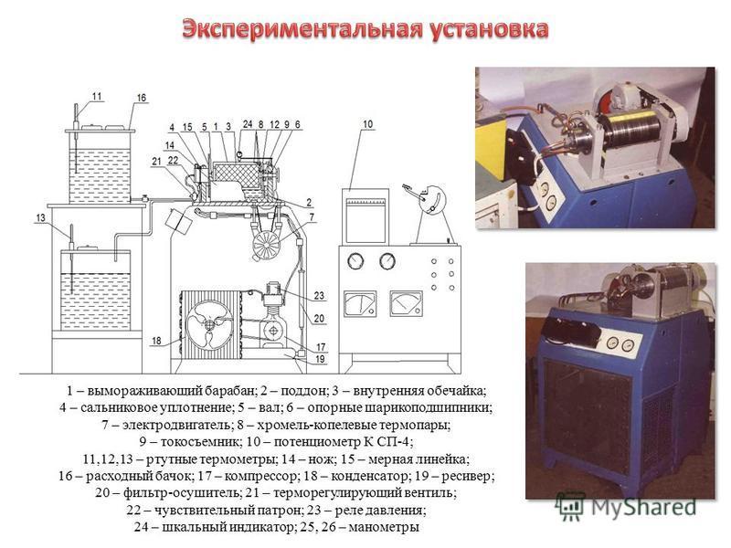 1 – вымораживающий барабан; 2 – поддон; 3 – внутренняя обечайка; 4 – сальниковое уплотнение; 5 – вал; 6 – опорные шарикоподшипники; 7 – электродвигатель; 8 – хромель-копелевые термопары; 9 – токосъемник; 10 – потенциометр К СП-4; 11,12,13 – ртутные т