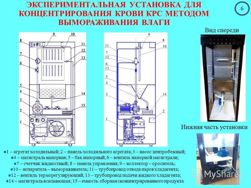 ЭКСПЕРИМЕНТАЛЬНАЯ УСТАНОВКА ДЛЯ КОНЦЕНТРИРОВАНИЯ КРОВИ КРС МЕТОДОМ ВЫМОРАЖИВАНИЯ ВЛАГИ 1 – агрегат холодильный; 2 – панель холодильного агрегата; 3 – насос центробежный; 4 – магистраль напорная; 5 – бак напорный; 6 – вентиль напорной магистрали; 7 –