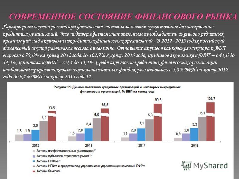 Характерной чертой российской финансовой системы является существенное доминирование кредитных организаций. Это подтверждается значительным преобладанием активов кредитных организаций над активами кредитных финансовых организаций. В 2012–2015 годах р