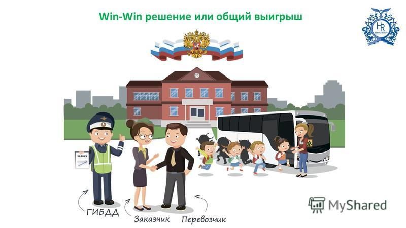 Win-Win решение или общий выигрыш