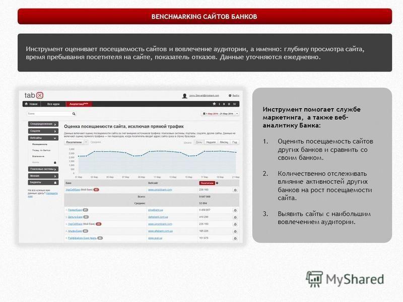 Инструмент оценивает посещаемость сайтов и вовлечение аудитории, а именно: глубину просмотра сайта, время пребывания посетителя на сайте, показатель отказов. Данные уточняются ежедневно. BENCHMARKING САЙТОВ БАНКОВ Инструмент помогает службе маркетинг