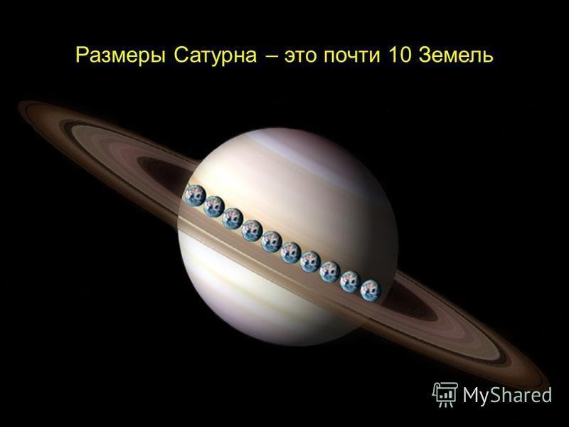 Сатурн – гигантская планета, масса которой в 95 раз больше массы Земли, а объем – в 770 раз. Год на Сатурне продолжается почти 30 наших земных лет, а день проходит быстро, почти за 10 часов и 14 минут.