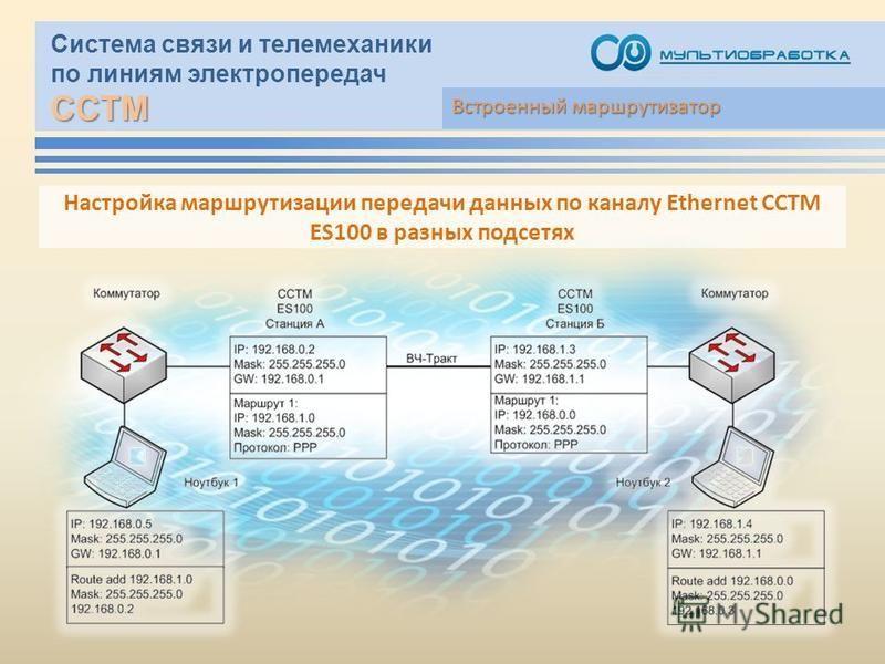 ССТМ Система связи и телемеханики по линиям электропередач ССТМ Встроенный маршрутизатор Настройка маршрутизации передачи данных по каналу Ethernet ССТМ ES100 в разных подсетях