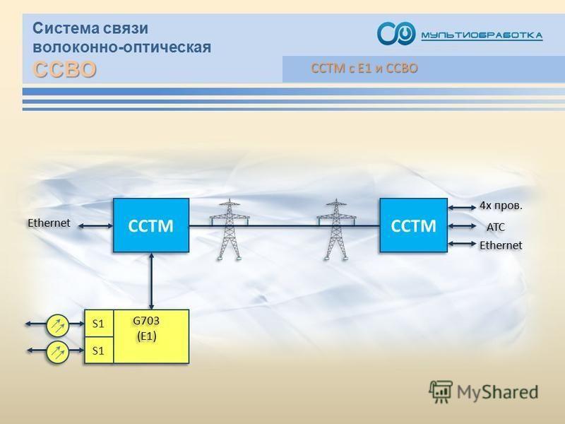 ССВО Система связи волоконно-оптическая ССВО ССТМ с Е1 и ССВО ССТМ 4 х пров. АТС Ethernet G703 (E1) S1 Ethernet