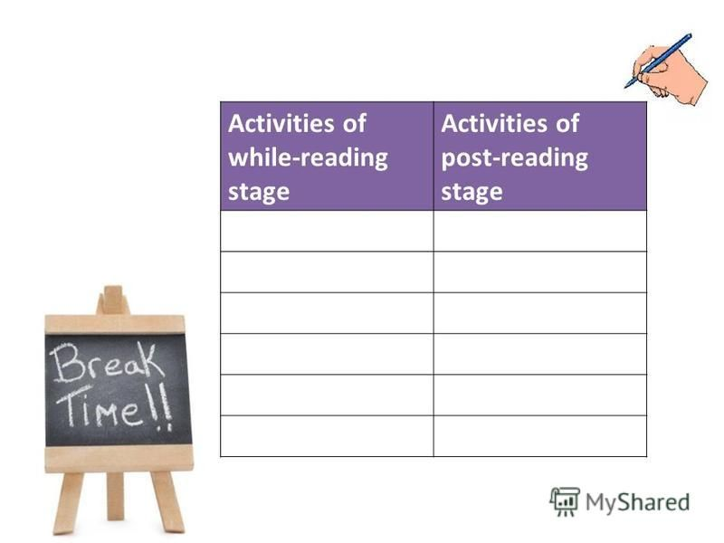 Activities of while-reading stage Activities of post-reading stage
