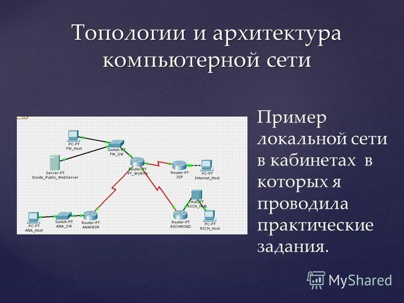 Презентация на тему Отчет по производственной практике Филиал  5 Топологии и архитектура компьютерной сети Пример локальной сети в кабинетах в которых я проводила практические задания