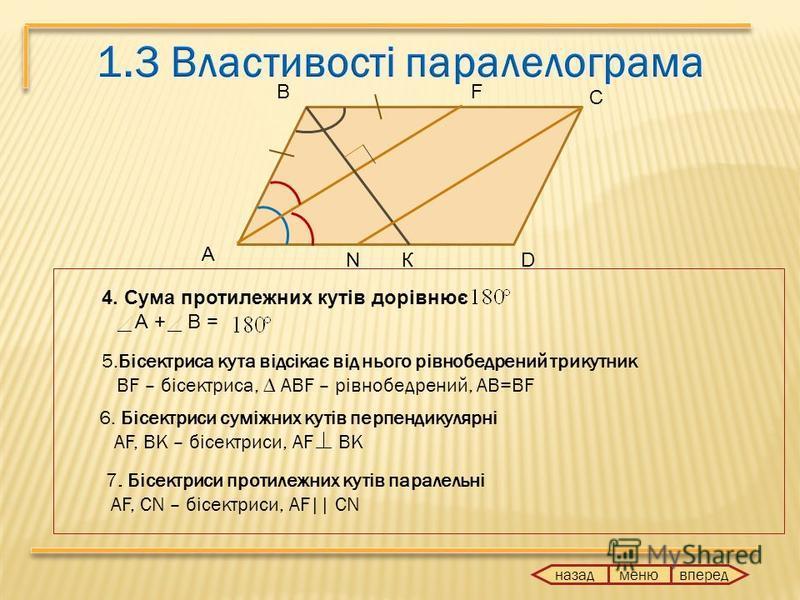 4. Сума протилежних кутів дорівнює А + В = А В С D 5.Бісектриса кута відсікає від нього рівнобедрений трикутник BF – бісектриса, ABF – рівнобедрений, AB=BF F 6. Бісектриси суміжних кутів перпендикулярні AF, BK – бісектриси, AF BK К 7. Бісектриси прот