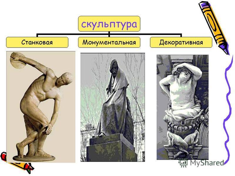скульптура Станковая МонументальнаяДекоративная