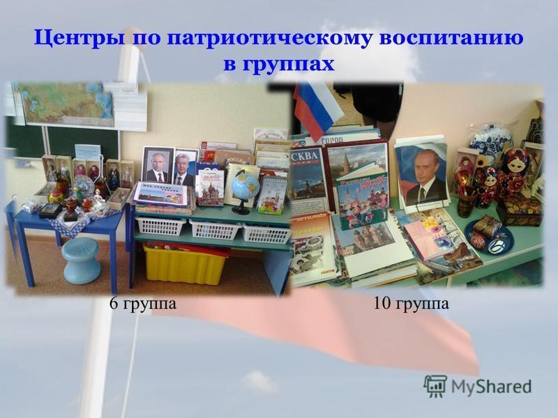 Центры по патриотическому воспитанию в группах 6 группа 10 группа