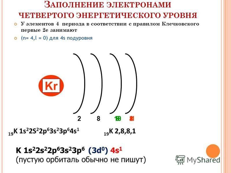 З АПОЛНЕНИЕ ЭЛЕКТРОНАМИ ЧЕТВЕРТОГО ЭНЕРГЕТИЧЕСКОГО УРОВНЯ 28 81 KCaScTi 2910 Zn 18 Ga 3 Ge 4 Kr 8 У элементов 4 периода в соответствии с правилом Клечковского первые 2 е занимают (n= 4,l = 0) для 4s подуровня 19 K 1s 2 2S 2 2p 6 3s 2 3p 6 4s 1 19 K 2