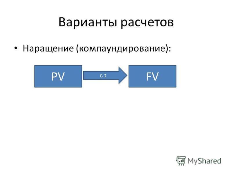 Варианты расчетов Наращение (компаундирование): PVFV r, t