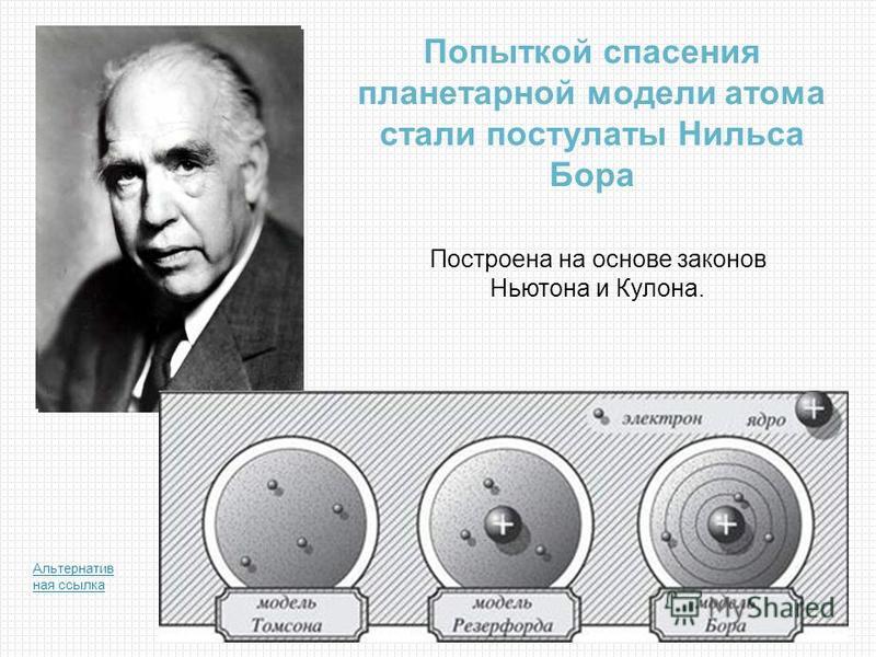 Попыткой спасения планетарной модели атома стали постулаты Нильса Бора 22 Построена на основе законов Ньютона и Кулона. Альтернатив ная ссылка