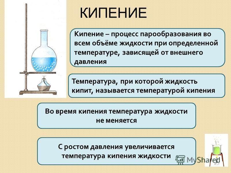 Кипение – процесс парообразования во всем объёме жидкости при определенной температуре, зависящей от внешнего давления КИПЕНИЕ Температура, при которой жидкость кипит, называется температурой кипения Во время кипения температура жидкости не меняется