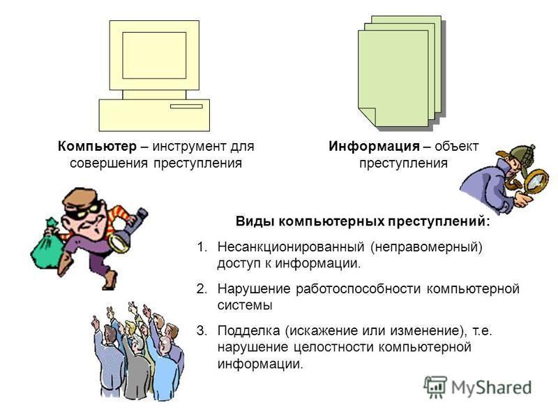 Виды компьютерных преступлений: 1. Несанкционированный (неправомерный) доступ к информации. 2. Нарушение работоспособности компьютерной системы 3. Подделка (искажение или изменение), т.е. нарушение целостности компьютерной информации. Информация – об