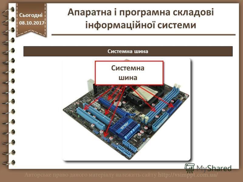 Системна шина http://vsimppt.com.ua/ Сьогодні 08.10.2017 Апаратна і програмна складові інформаційної системи Системна шина