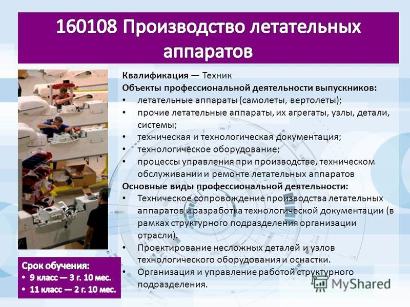 Квалификация Техник Объекты профессиональной деятельности выпускников: летательные аппараты (самолеты, вертолеты); прочие летательные аппараты, их агрегаты, узлы, детали, системы; техническая и технологическая документация; технологическое оборудован
